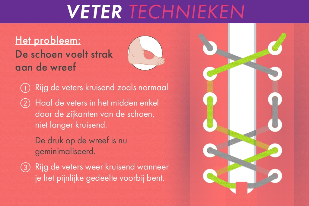 Vetertechniek 2 vetertechniek en sokadvies